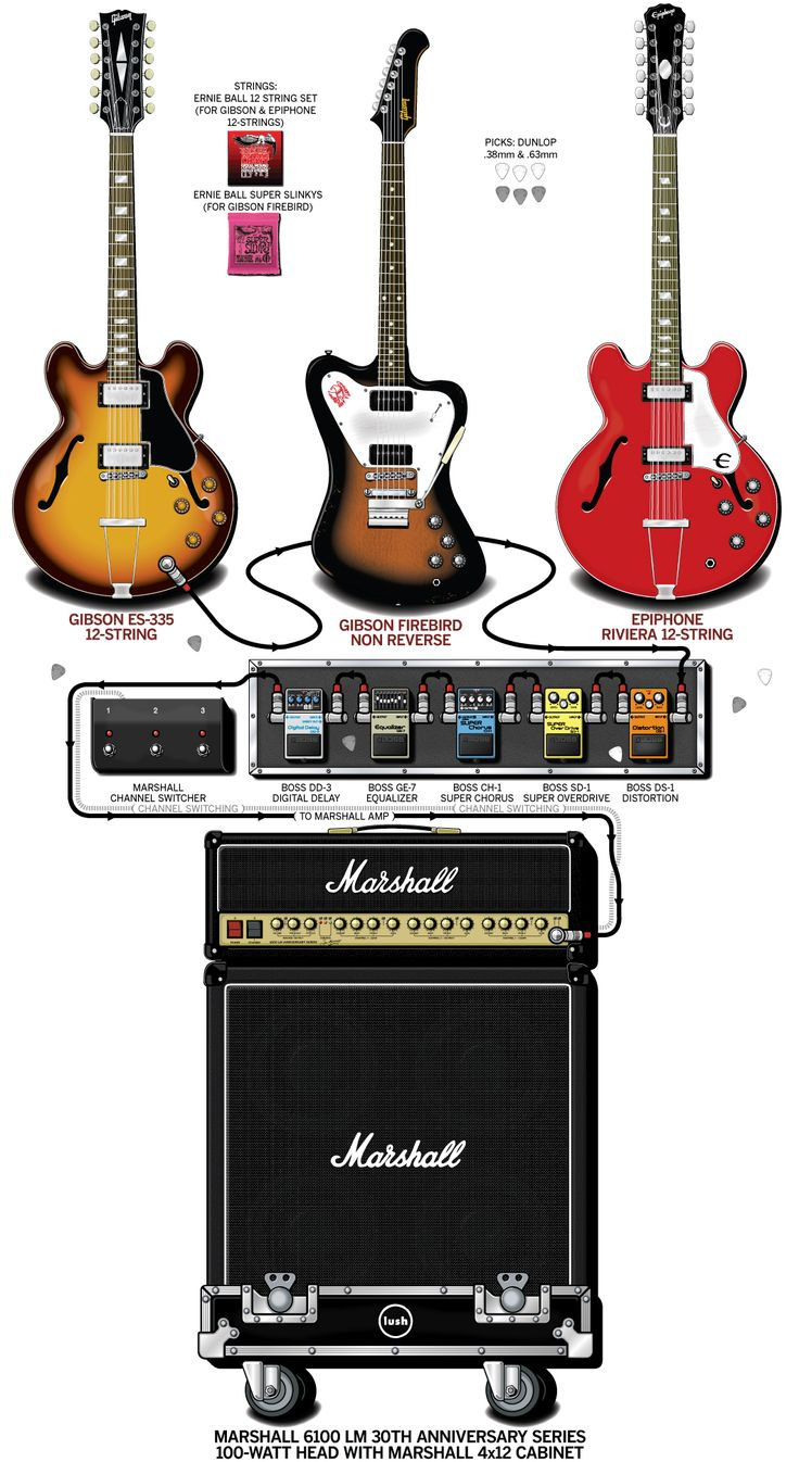 Sg 12 String Electric Guitars Furthermore Guitar Wiring Diagrams Diagram Bass As Well Super Rh 207 246 123 107