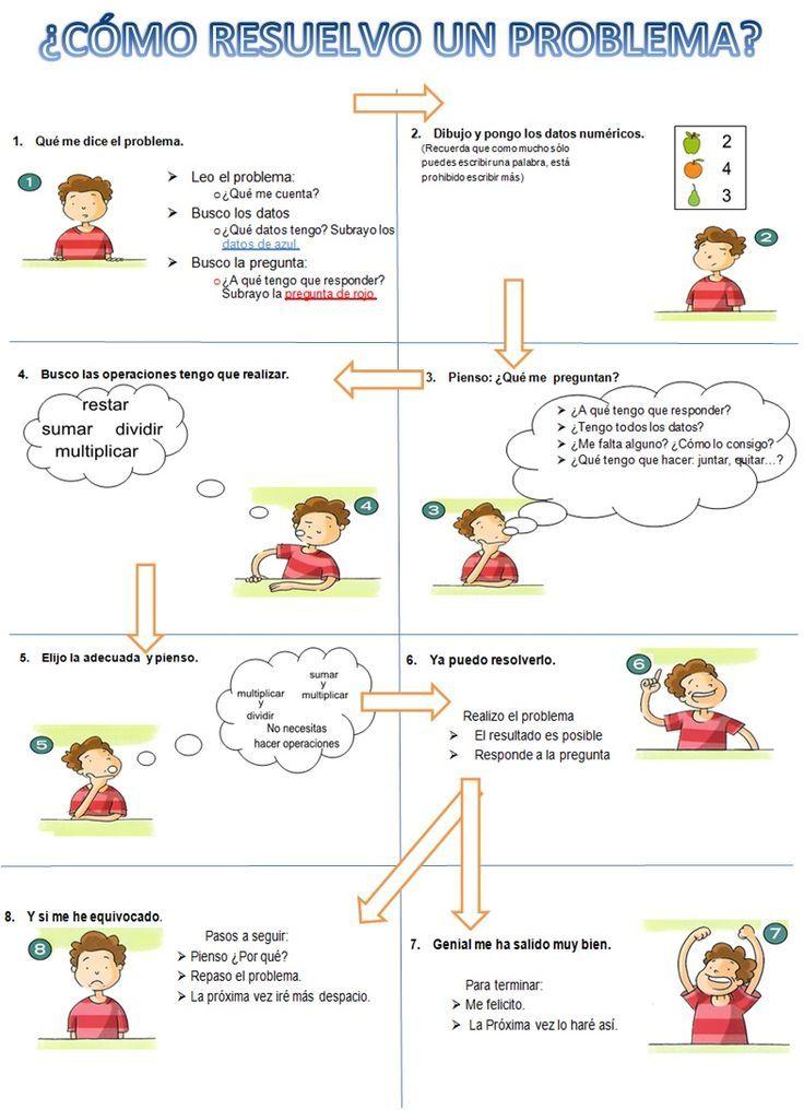 Resultado de imagen de FICHA resolución problemas primaria