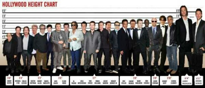 Pin by Zoe on SPN | Actors height, Celebrities male, Hollywood