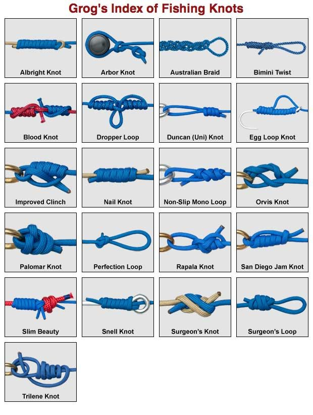 Grog's Index of Fishing Knots #pinit