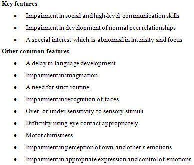 low hgh symptoms check list pdf