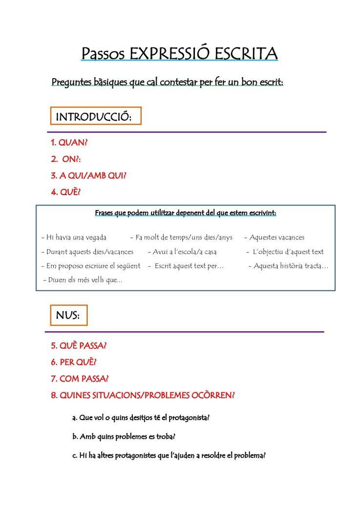 Passos EXPRESSIÓ ESCRITA Preguntes bàsiques que cal contestar per fer un bon escrit: INTRODUCCIÓ: 1. QUAN? 2. ON?: 3. A QUI/AMB QUI? 4. QUÈ? Frases que podem u…