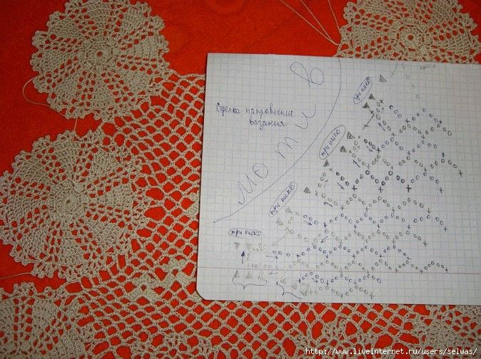 【转载】俄网美衣美裙(59) - 林中漫步的日志 - 网易博客