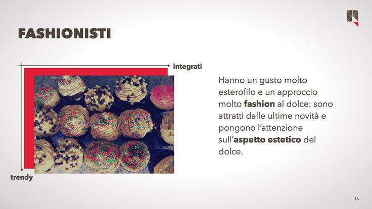 i Fashionisti: gli integrati trendy.