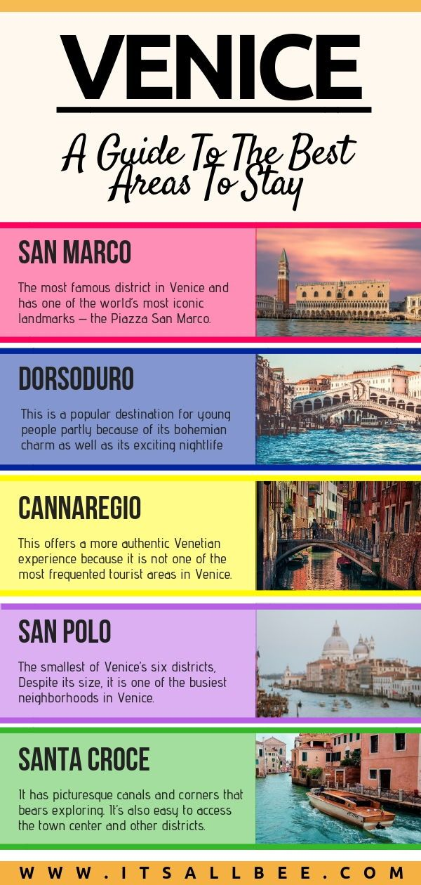 Tips on the best areas to stay in Venice. From best areas to stay for first time…