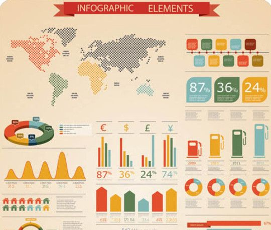 [ 인포그래픽 무료 소스 ] 복잡한 정보을 한눈에!! Infographics 디자인 모음 :: 웹통의 웹으로 통하는 세상