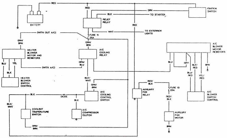 Hvac Wiring Diagrams  http wwwautomanualpartshvac