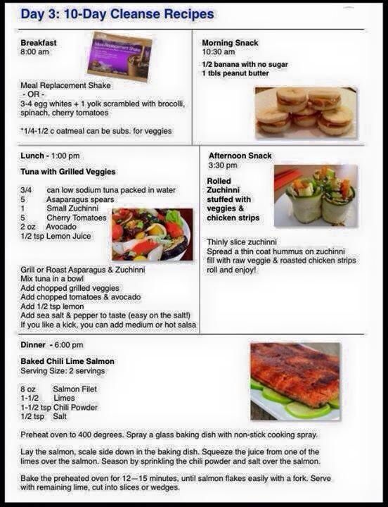 Day 3 Ideas for the Cleanse