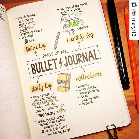 bulletjournaltips7