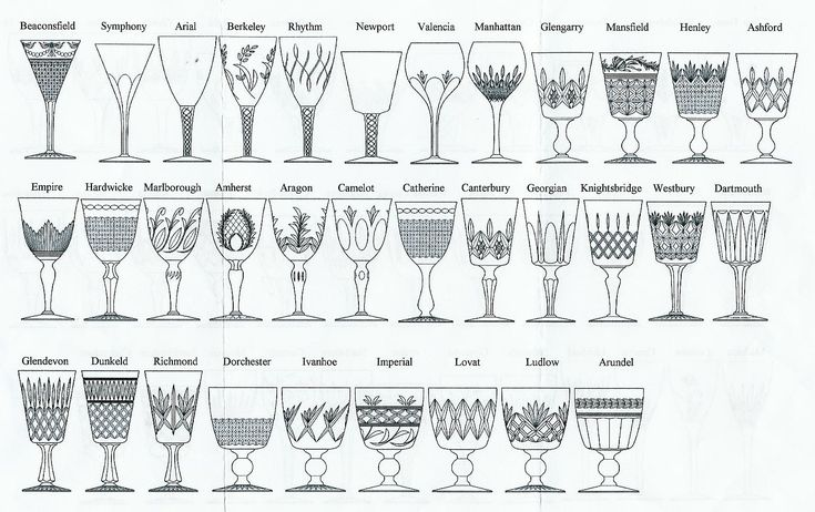 Crystal Stemware Identification | Z1 (other designs - Stuart)