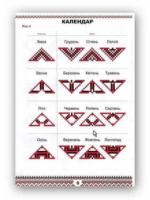 «Правильная» вышиванка: имя, фамилия и дата рождения в узоре | Территория женщин. М вход воспрещен.