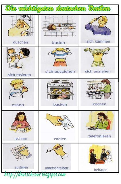 Die wichtigsten deutschen Verben Deutsch lernen