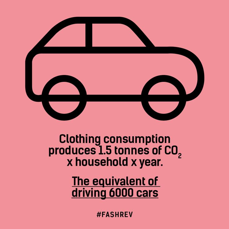 Clothing consumption produces 1.5 tonnes of CO2 per year per household. The equivalent of driving 6000 cars #FashRev #infographic #carbon #fashion #CO2