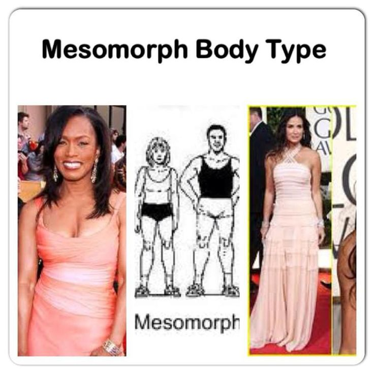 How to Eat for Mesomorph Body Type….Naturally Muscular