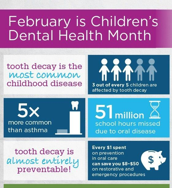 February is Children's Dental health Month.  • Tooth decay is the most common childhood disease.  • 3 out of every 5 children are affected by tooth decay. • 5X more common than asthma • 51 million school hours missed to oral disease. • Tooth decay is almost entirely preventable.  • Every $1 spent on prevention in oral care can save you $8-$50 on restorative and emergency procedures.