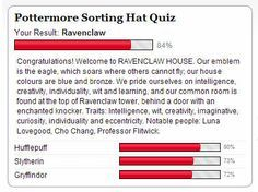 According to GoToQuiz, if I attended Hogwarts, the Sorting Hat would assign me to Ravenclaw. (Click on the picture to take the Sorting Hat quiz!)