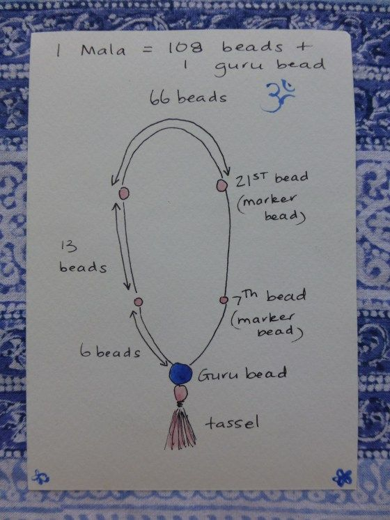 Mala - Basic Layout for the beads