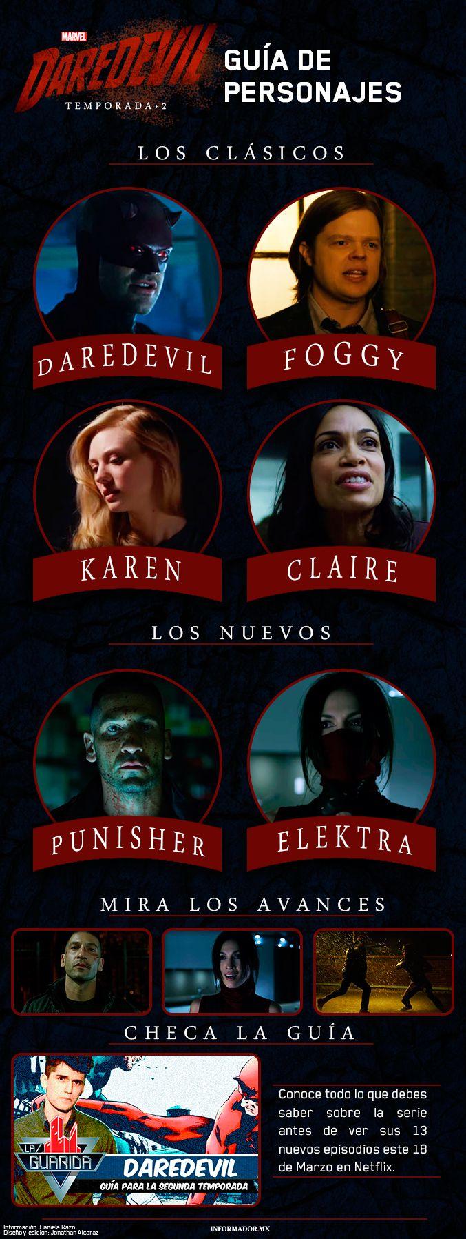Guía de personajes de 'Daredevil', vía El Informador