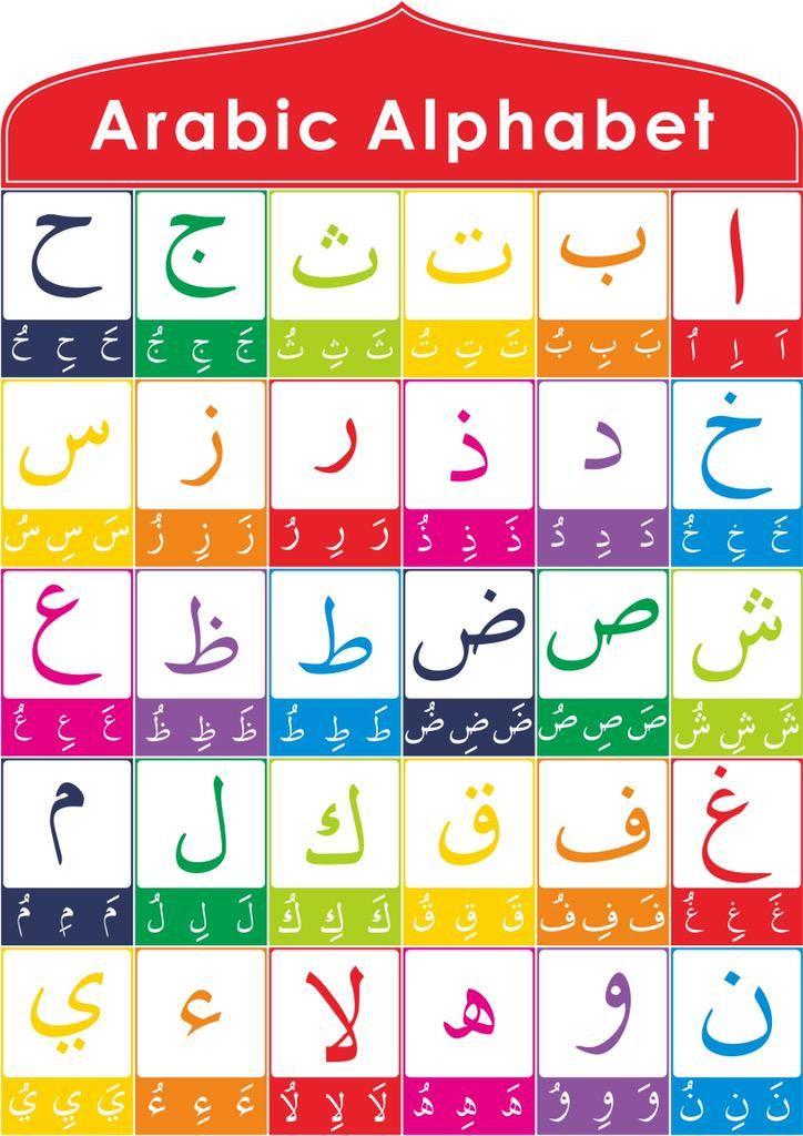Arabic alphabet stock vectors