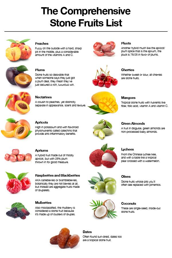 The Comprehensive Stone Fruits List With Images Stone Fruits