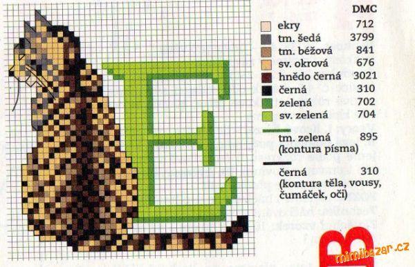 Cat Alphabet: E