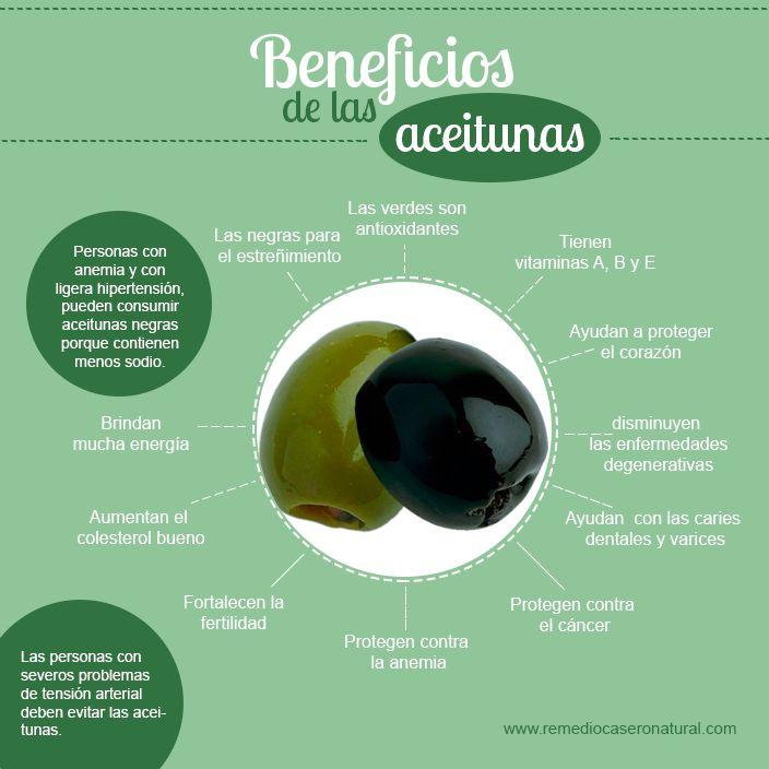 Las aceitunas tienen grandes beneficios como aumentar el colesterol bueno. Entre muchos otros. http://www.remediocaseronatural.com/comidas-sanas-beneficios-aceitunas.htm