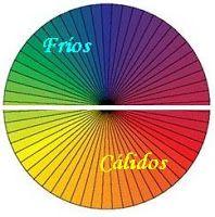 17 melhores ideias sobre colores calidos y frios no - Los colores calidos y frios ...
