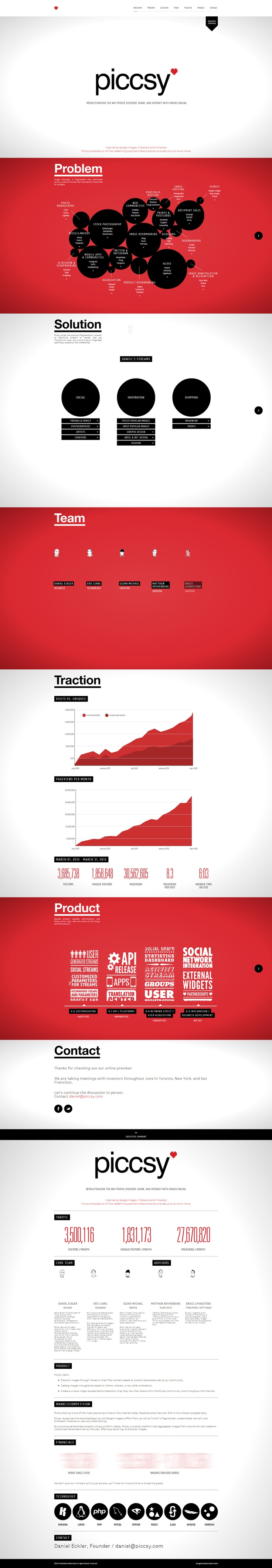 Be inspired by Piccsy Investor Pitchdeck #infographic #minimaldesign #uidesign #websitedesign #designinspiration