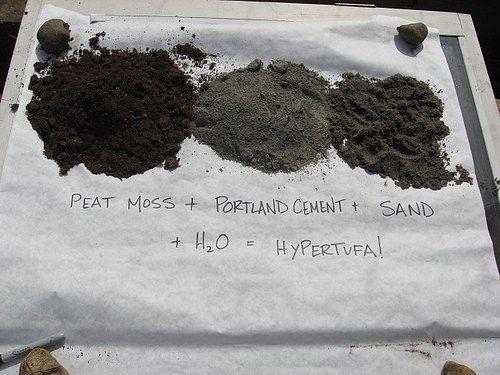 3 ингредиента смесь Hypertufa = 2 части торфа, 1 часть портландцемента, 1 часть песка