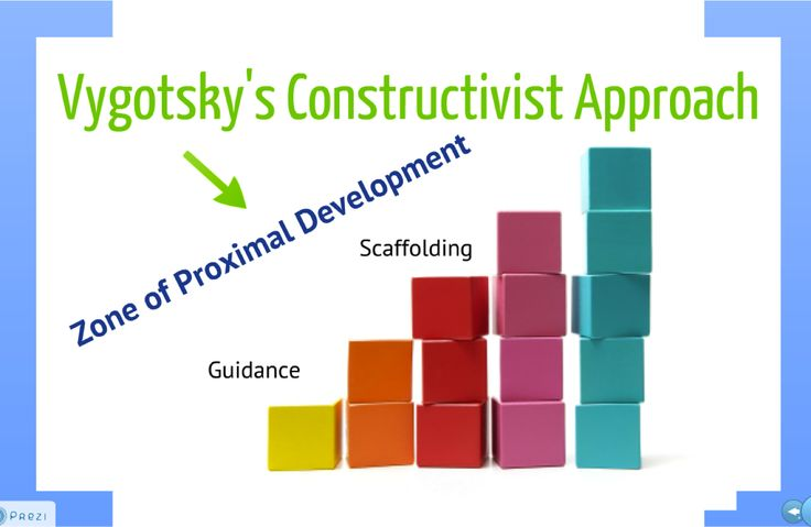 the importance of scaffolding childrens learning (1995) scaffolding children's learning: vygotsky and early childhood education  the authors talk about the importance of activity setting in which children are .