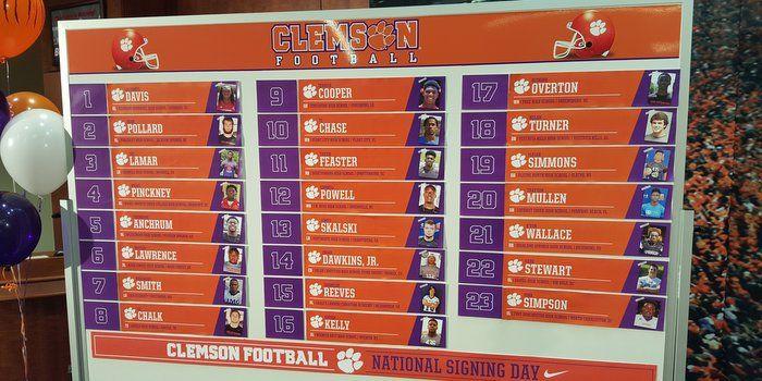 Clemson Football 2016 signee class notes - Dexter Lawrence Clemson Football Recruit Update | TigerNet