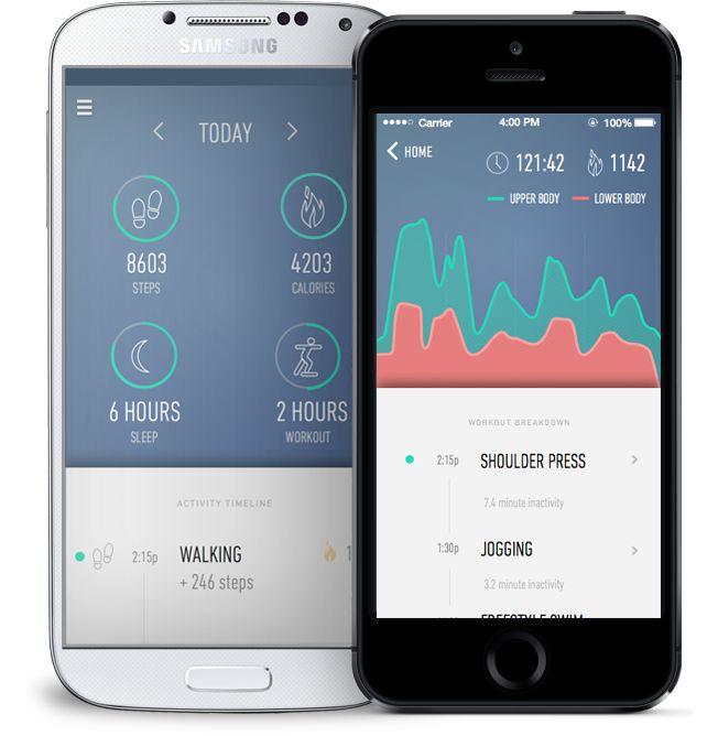 Fitness tracker https://amiigo.com/