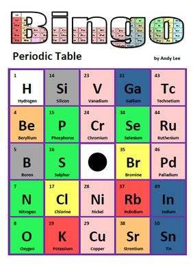 495 best atoms elements and the periodic table images on pinterest periodic table bingo with random powerpoint bingo call from the superstore urtaz Image collections