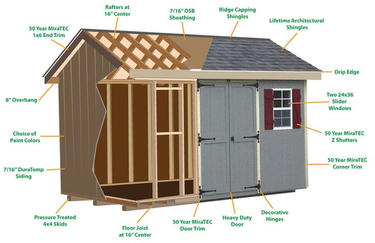 Sheds For Sale from the Amish in Lancaster County, PA. We offer garages and shed for sale in PA, NJ, NY, CT, DE, MD, VA and WV. Get a Free Catalog today!
