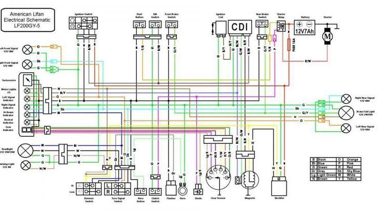 Complete Zongshen 200cc Wiring Diagram 200cc Lifan Wiring Diagram New Wiring Diagram For Kipor