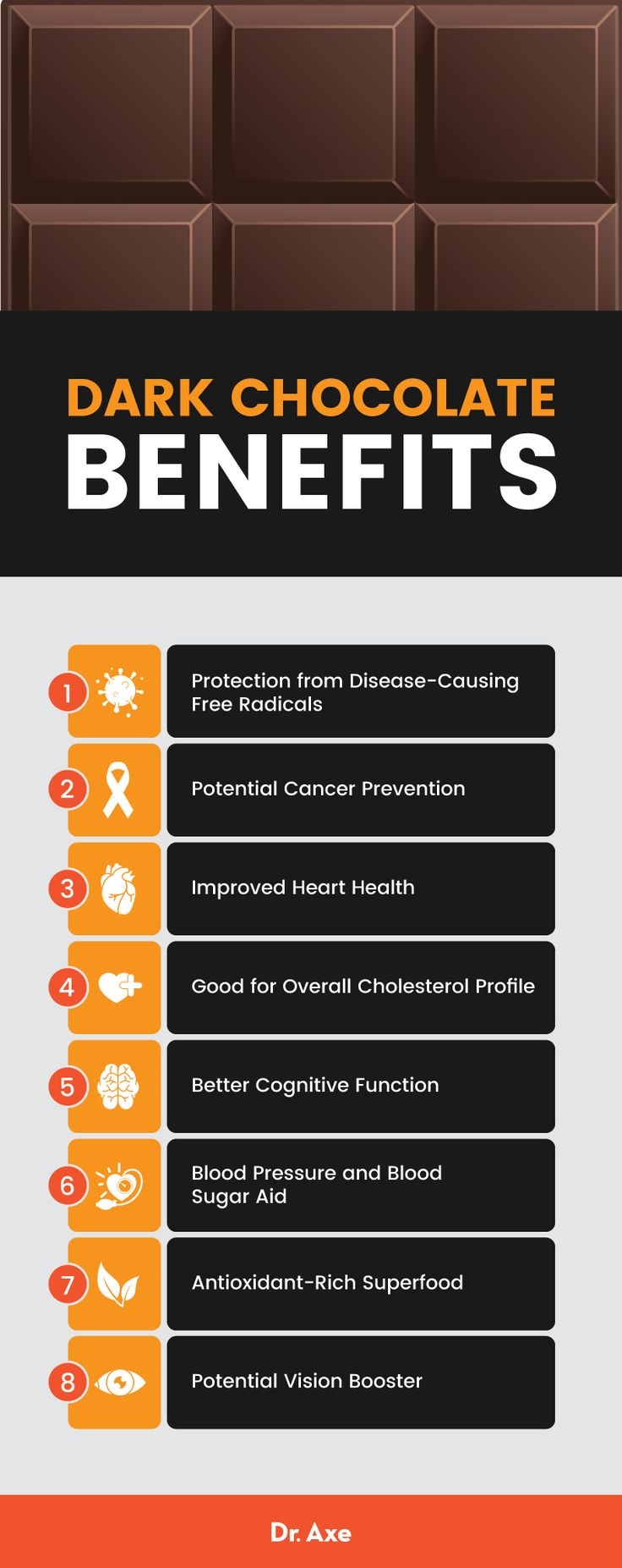 9 Benefits of Dark Chocolate and Nutrition, Recipes, Side ...
