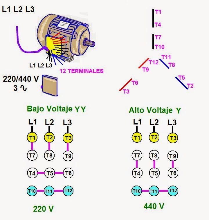 Solucionado Como Instalar Un Motor Trifasico De 5 Caballos Yoreparo Comandos Eletricos Motor Elétrico Engenharia Eletrica