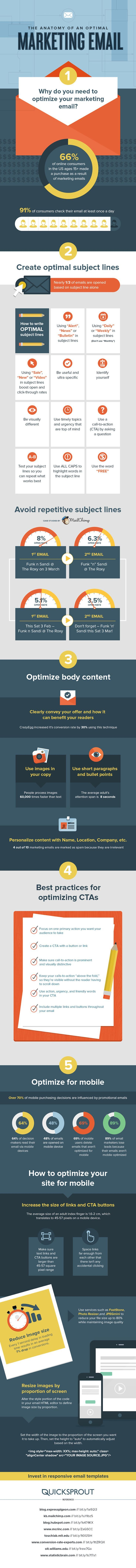 The Anatomy of an Optimal Marketing Email Did you know 66% of all consumers over the age of 15 made a purchase because of an email? If that doesn't convince you to use email marketing, just look a