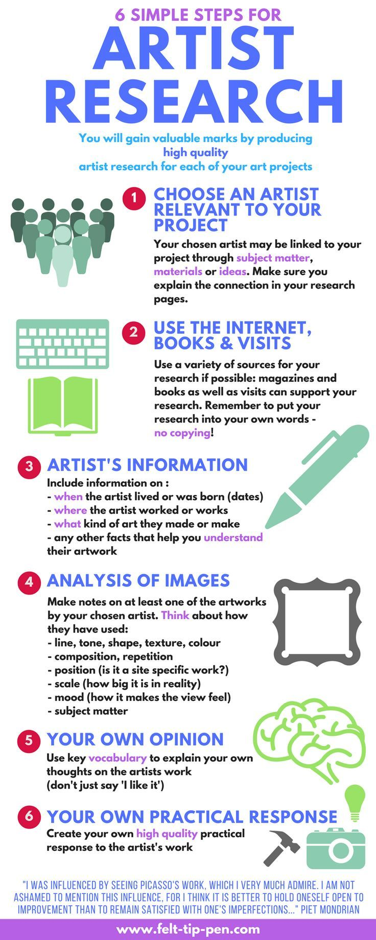Freebie infographic download to support art & design students with artist research. How-to / step-by-step bookmark guidance. www.felt-tip-pen.com