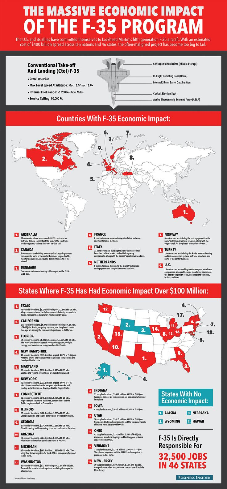 This Map Shows Why The F-35 Has Turned Into A Trillion-Dollar Fiasco
