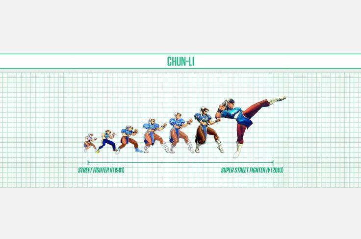 L'evoluzione dei personaggi dei videogames   Urban Jungle