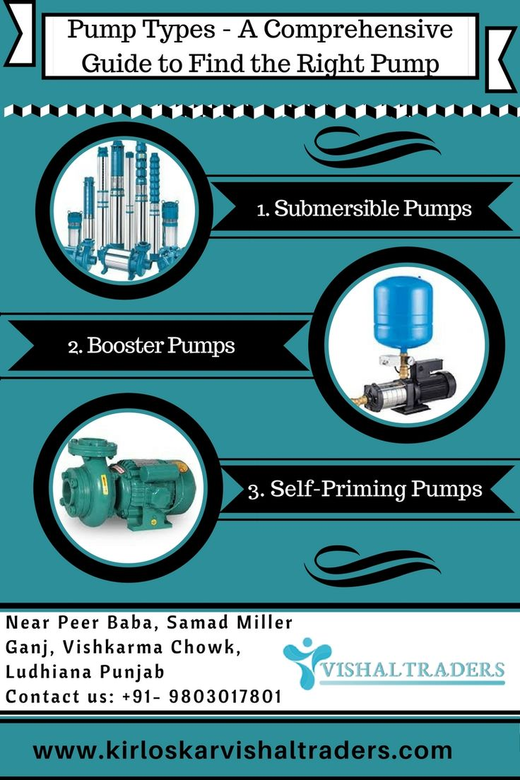 Industrial Pumps in Punjab can be either purchased online or from authorized dealer. There is an overwhelming list of pumps to choose from available in different designs and niches. You can go through this blog to find a perfect pump that meets all your requirements. The pump must be chosen on the basis of the application. for more information, visit us: http://kirloskarvishaltraders.com/blog/pump-types-comprehensive-guide-find-right-pump/