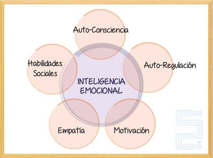 51 best images about Inteligencia emocional on Pinterest