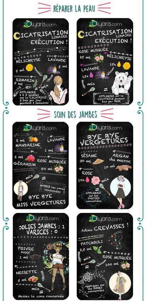 Kosmetische Rezepte Infografiken- -#Hautpflege