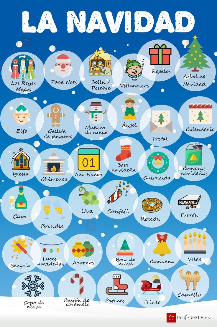 Vocabulario de la Navidad - Más materiales en www.profedeele.es
