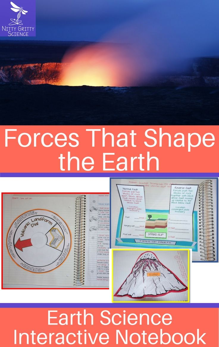 forces that shape the earth Forces that shape earth a plate motion 1 the theory of states that earth's surface is made up of a number of rigid that move on top of the fluid, uppermost layer of the mantle 2 and a force acting on a surface is called a a stress that squeezes.