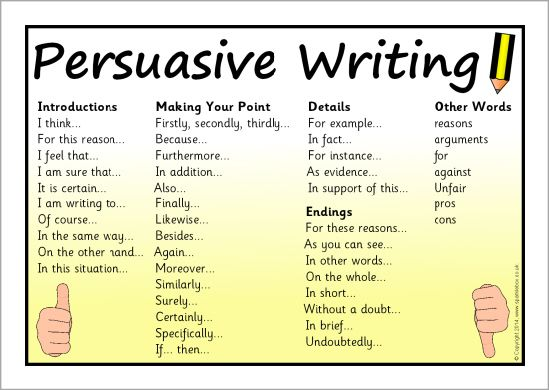Persuasive writing word mat (SB10598) - SparkleBox