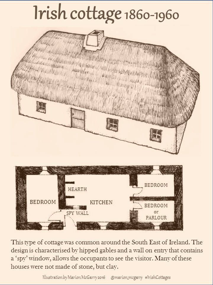 Old House Plans Made New Beautiful The 3 Room Traditional Irish Cottage What Do Do With It Irish Cottage Ireland Cottage Irish Traditions