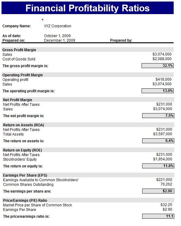 Financial Profitability Ratio Calculator | Template Sample
