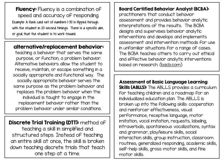 ABA Common Terms & Lingo | The Autism Helper